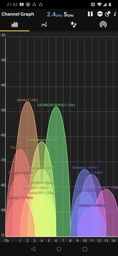 Wifi Analyzer Signal Strength Comparison